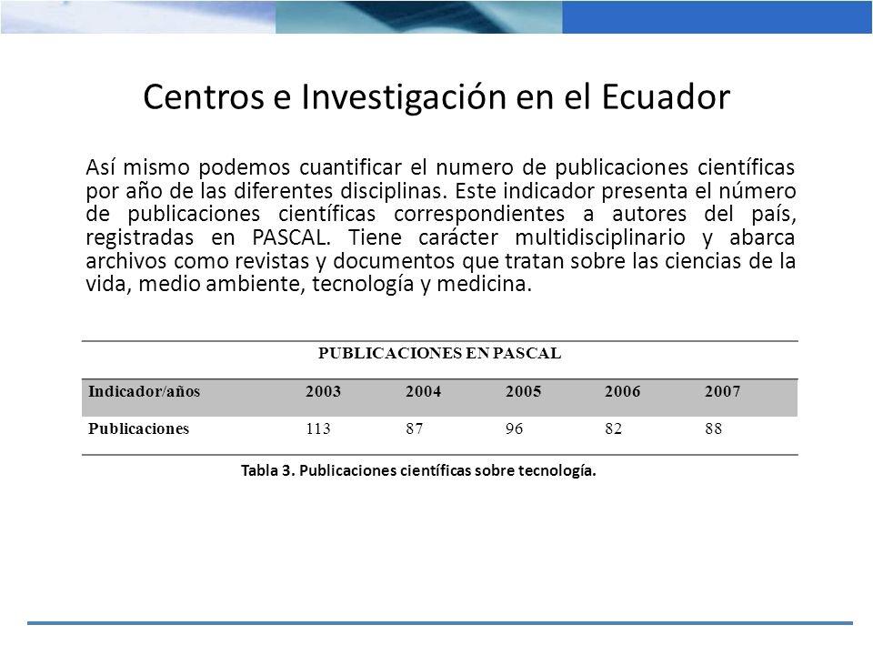 Centros e Investigación en el Ecuador Así mismo podemos cuantificar el numero de publicaciones científicas por año de las diferentes disciplinas. Este