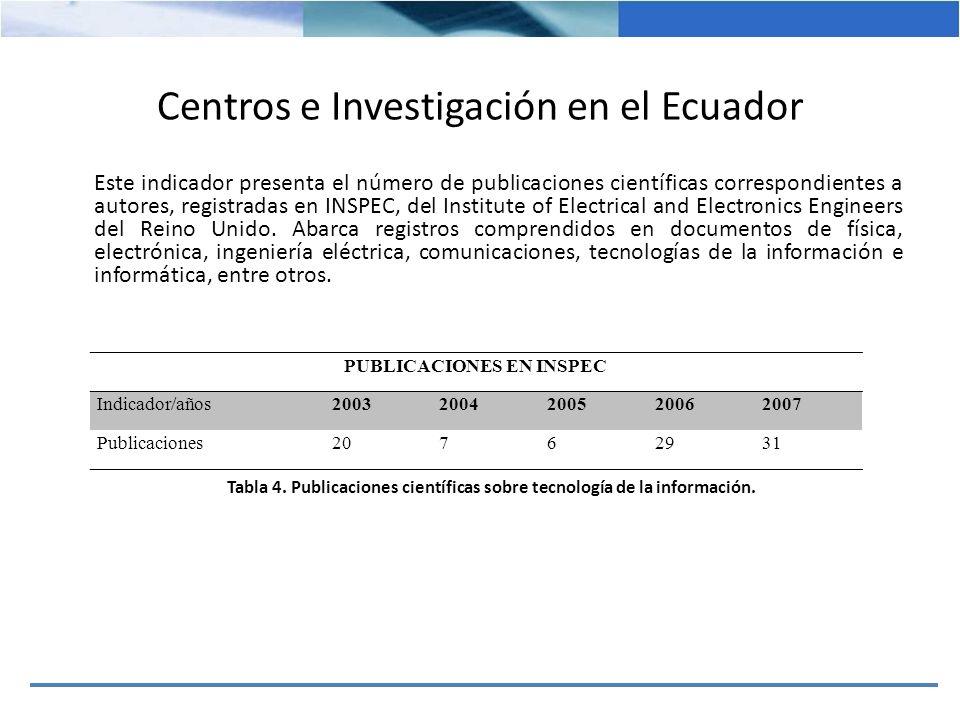 Centros e Investigación en el Ecuador Este indicador presenta el número de publicaciones científicas correspondientes a autores, registradas en INSPEC