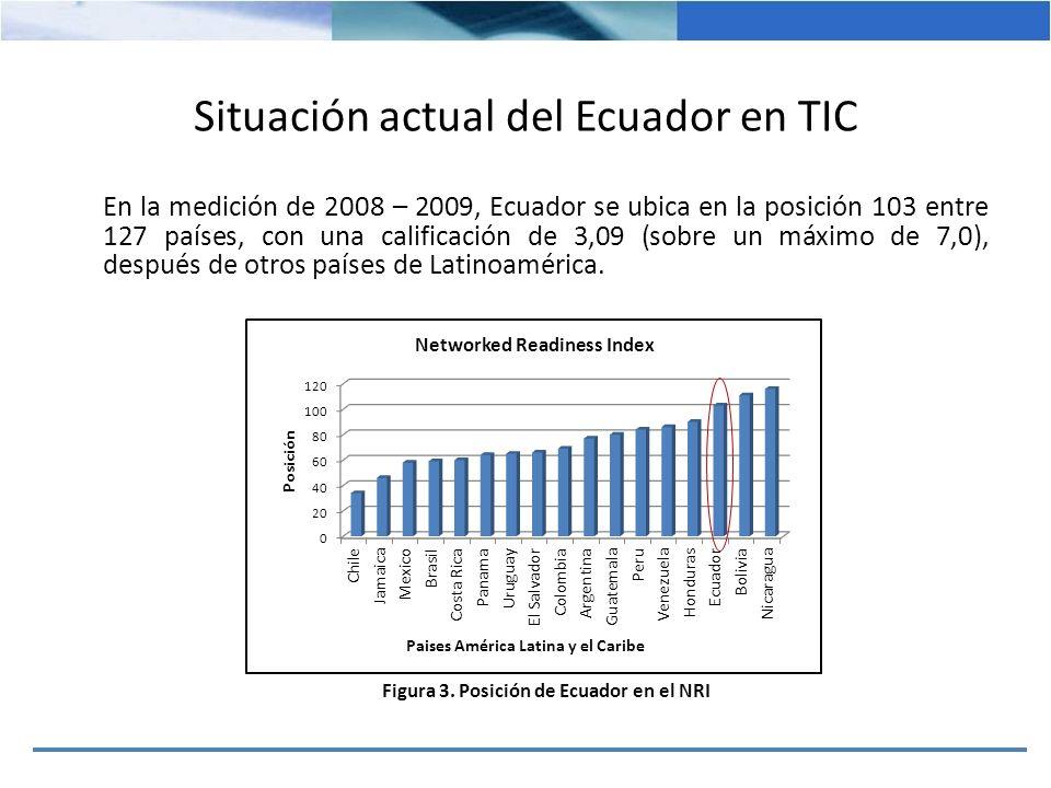 Situación actual del Ecuador en TIC En la medición de 2008 – 2009, Ecuador se ubica en la posición 103 entre 127 países, con una calificación de 3,09