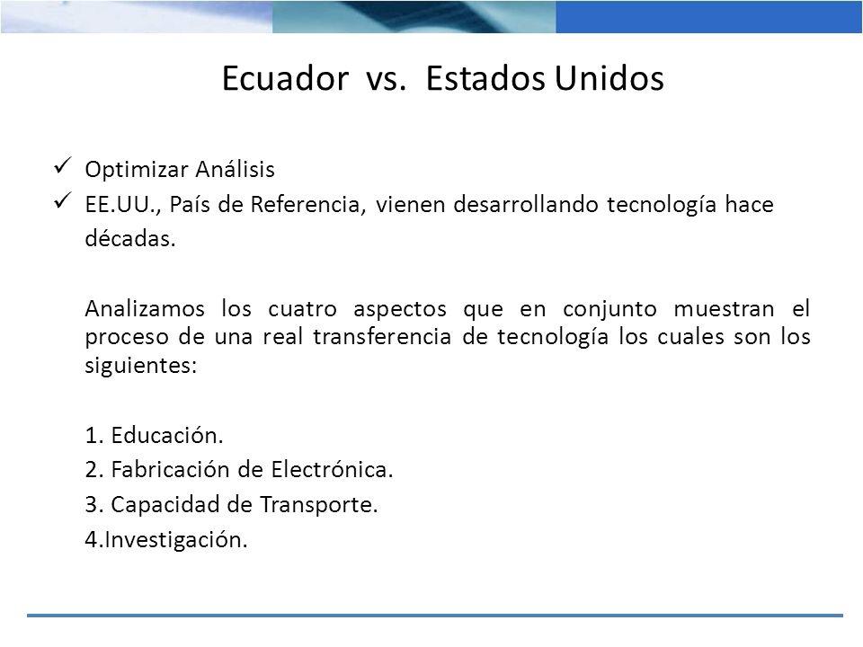 Ecuador vs. Estados Unidos Optimizar Análisis EE.UU., País de Referencia, vienen desarrollando tecnología hace décadas. Analizamos los cuatro aspectos