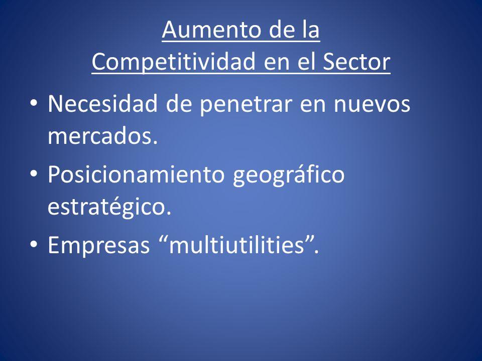 Aumento de la Competitividad en el Sector Necesidad de penetrar en nuevos mercados. Posicionamiento geográfico estratégico. Empresas multiutilities.