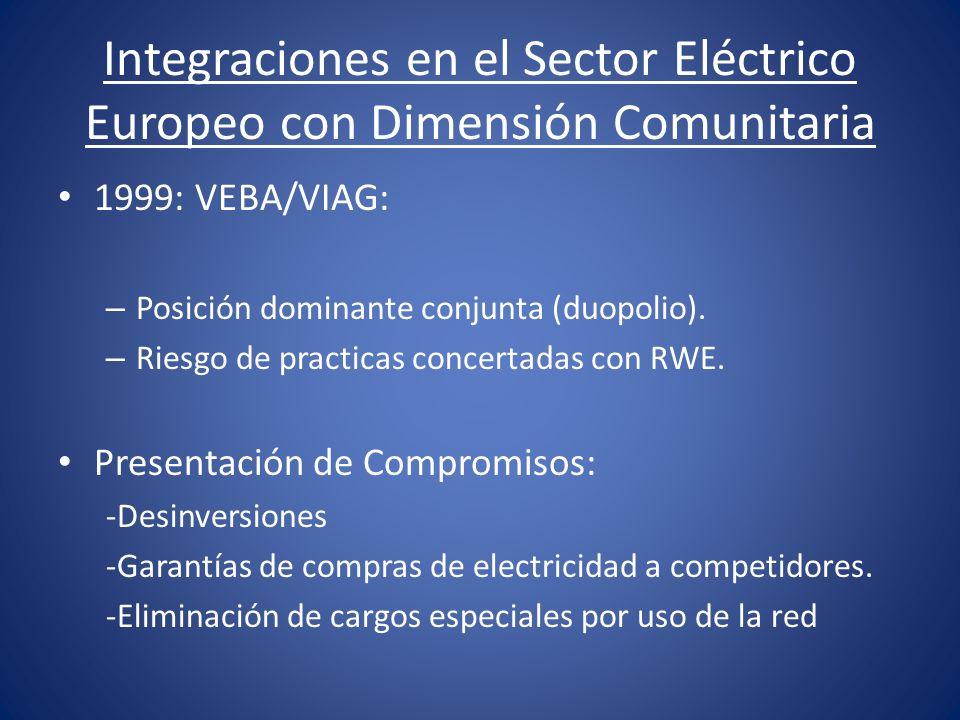 Integraciones en el Sector Eléctrico Europeo con Dimensión Comunitaria 1999: VEBA/VIAG: – Posición dominante conjunta (duopolio). – Riesgo de practica