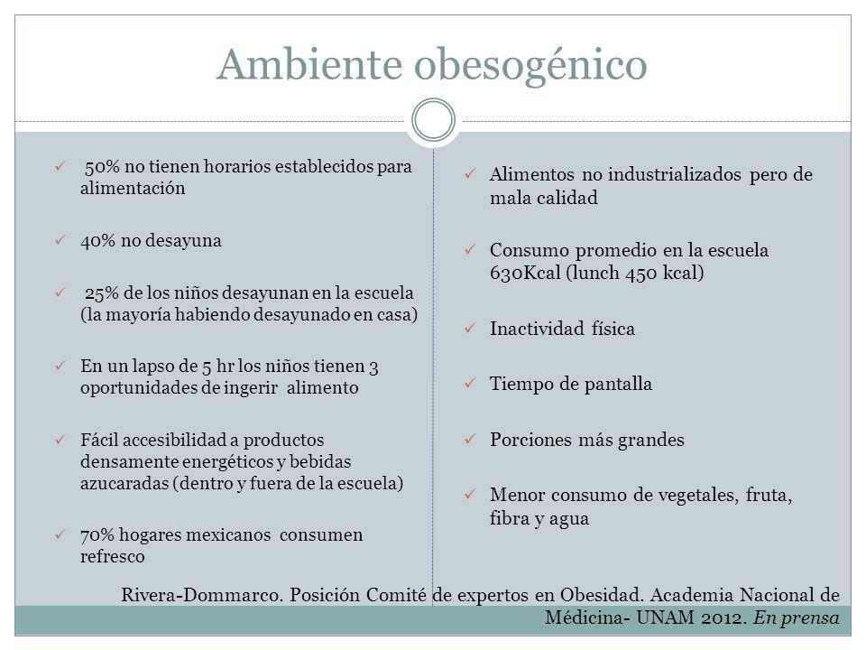 Rivera-Dommarco. Posición Comité de expertos en Obesidad. Academia Nacional de Médicina- UNAM 2012. En prensa Ambiente obesogénico 50% no tienen horar
