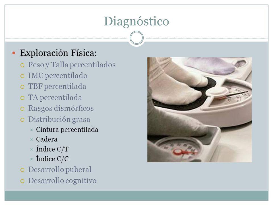Diagnóstico Exploración Física: Peso y Talla percentilados IMC percentilado TBF percentilada TA percentilada Rasgos dismórficos Distribución grasa Cin