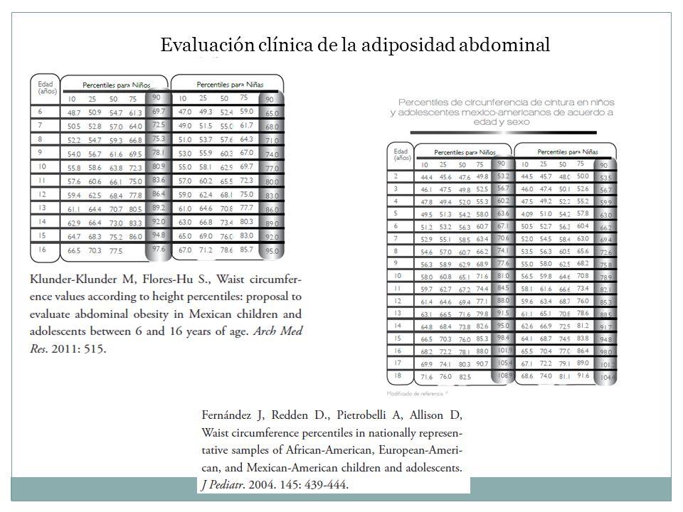Evaluación clínica de la adiposidad abdominal