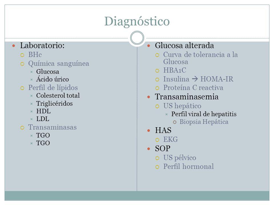 Diagnóstico Laboratorio: BHc Química sanguínea Glucosa Ácido úrico Perfil de lípidos Colesterol total Triglicéridos HDL LDL Transaminasas TGO Glucosa