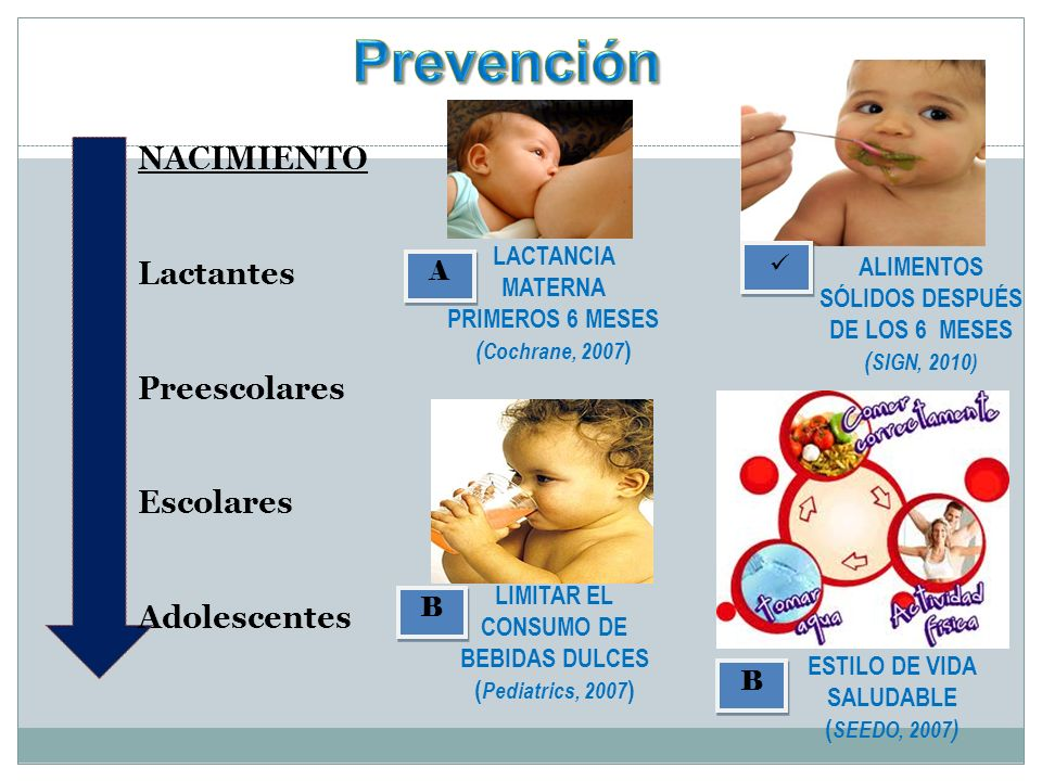 NACIMIENTO Lactantes Preescolares Escolares Adolescentes LACTANCIA MATERNA PRIMEROS 6 MESES ( Cochrane, 2007 ) ALIMENTOS SÓLIDOS DESPUÉS DE LOS 6 MESE
