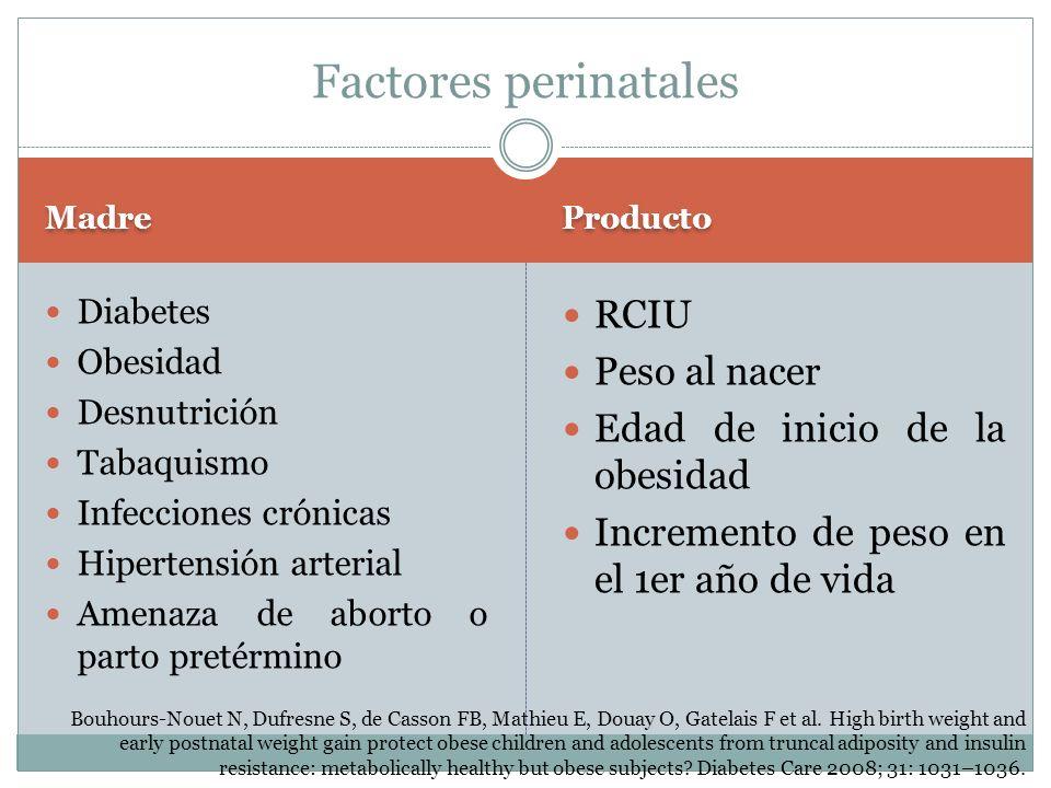 Factores perinatales Madre Producto Diabetes Obesidad Desnutrición Tabaquismo Infecciones crónicas Hipertensión arterial Amenaza de aborto o parto pre