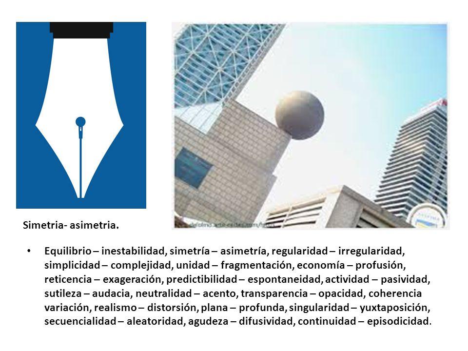 Unidad- fragmentacion. Simplicidad- complejidad.