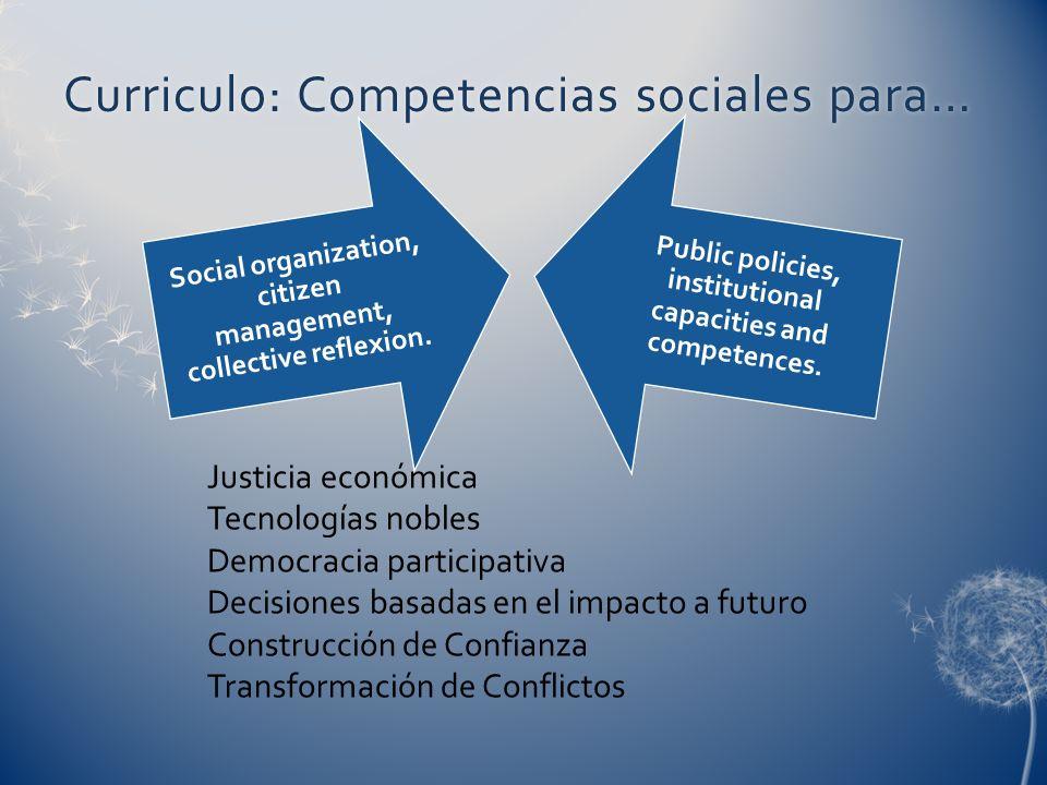Curriculo: Competencias sociales para…Curriculo: Competencias sociales para… Social organization, citizen management, collective reflexion. Public pol