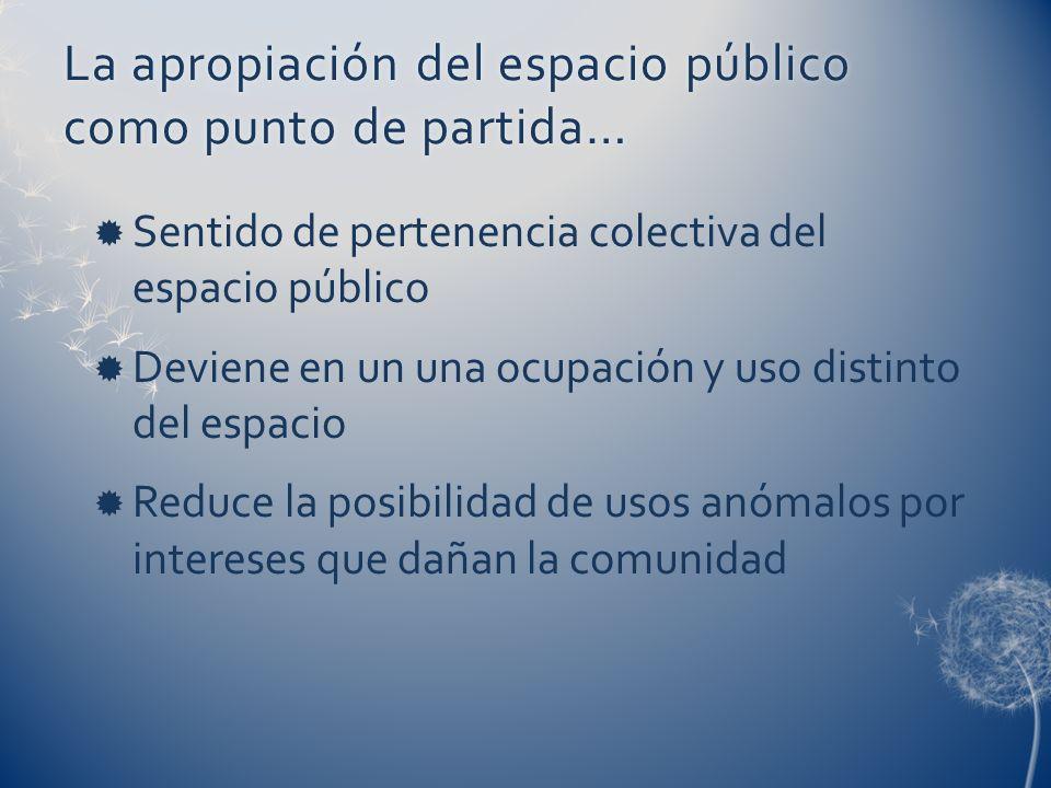 La apropiación del espacio público como punto de partida… Sentido de pertenencia colectiva del espacio público Deviene en un una ocupación y uso distinto del espacio Reduce la posibilidad de usos anómalos por intereses que dañan la comunidad