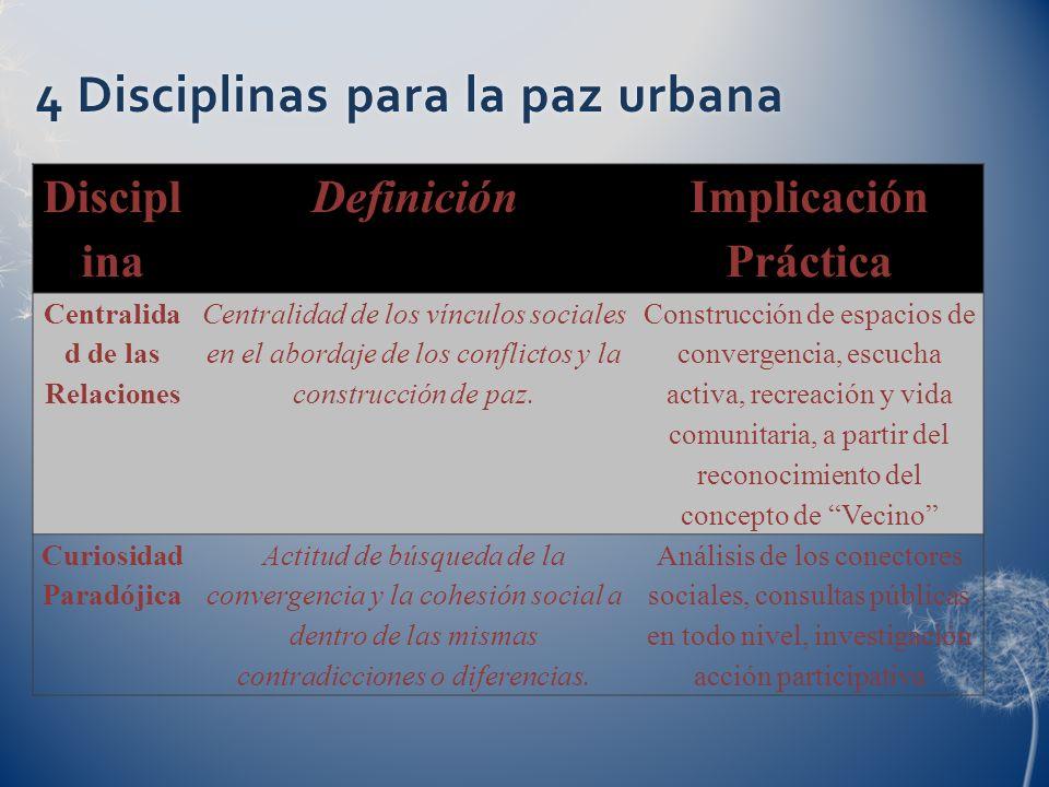 4 Disciplinas para la paz urbana4 Disciplinas para la paz urbana Discipl ina Definición Implicación Práctica Centralida d de las Relaciones Centralidad de los vínculos sociales en el abordaje de los conflictos y la construcción de paz.
