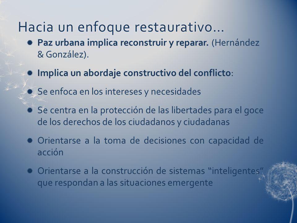 Hacia un enfoque restaurativo…Hacia un enfoque restaurativo… Paz urbana implica reconstruir y reparar. (Hernández & González). Implica un abordaje con