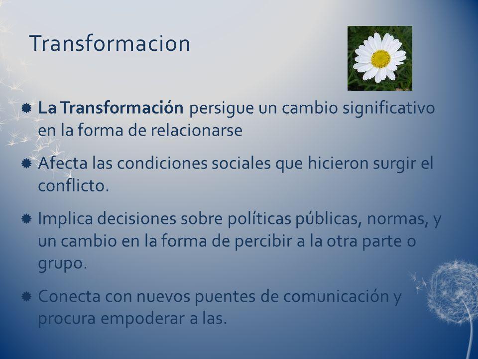 Transformacion La Transformación persigue un cambio significativo en la forma de relacionarse Afecta las condiciones sociales que hicieron surgir el conflicto.