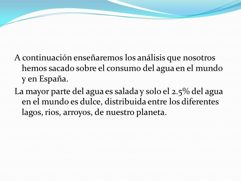 A continuación enseñaremos los análisis que nosotros hemos sacado sobre el consumo del agua en el mundo y en España. La mayor parte del agua es salada