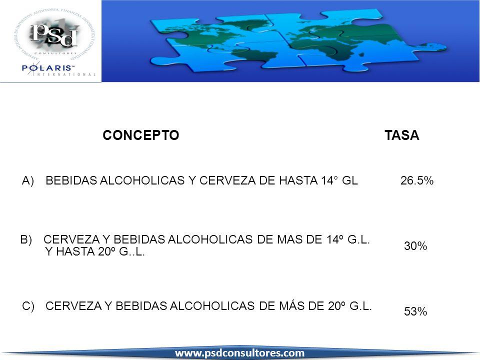 CONCEPTOTASA A)BEBIDAS ALCOHOLICAS Y CERVEZA DE HASTA 14° GL 26.5% B)CERVEZA Y BEBIDAS ALCOHOLICAS DE MAS DE 14º G.L. Y HASTA 20º G..L. 30% C)CERVEZA