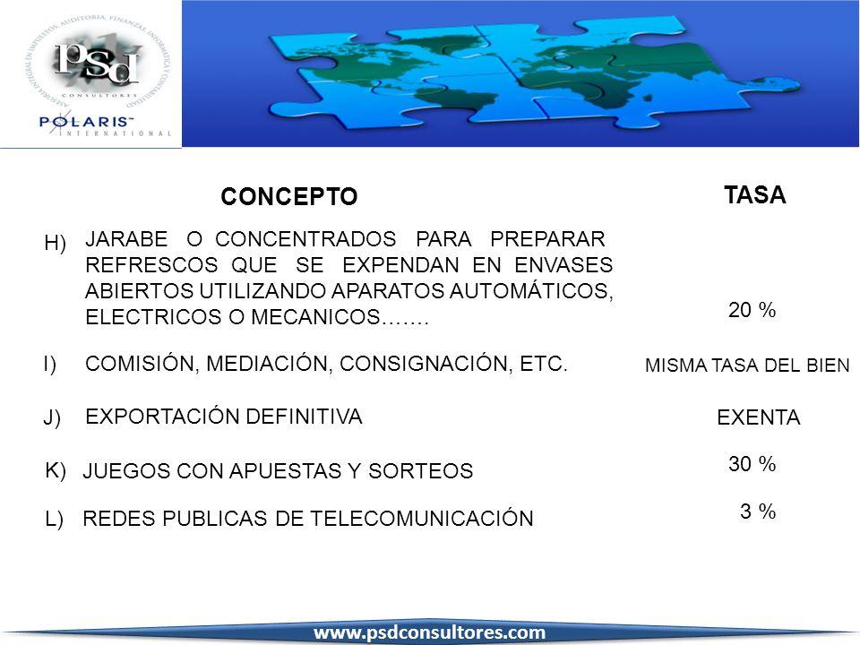 H)H) JARABE O CONCENTRADOS PARA PREPARAR REFRESCOS QUE SE EXPENDAN EN ENVASES ABIERTOS UTILIZANDO APARATOS AUTOMÁTICOS, ELECTRICOS O MECANICOS……. I)I)