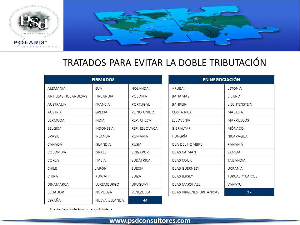 TRATADOS PARA EVITAR LA DOBLE TRIBUTACIÓN Fuente: Servicio de Administración Tributaria FIRMADOS ALEMANIAEUAHOLANDA ANTILLAS HOLANDESASFINLANDIAPOLONI