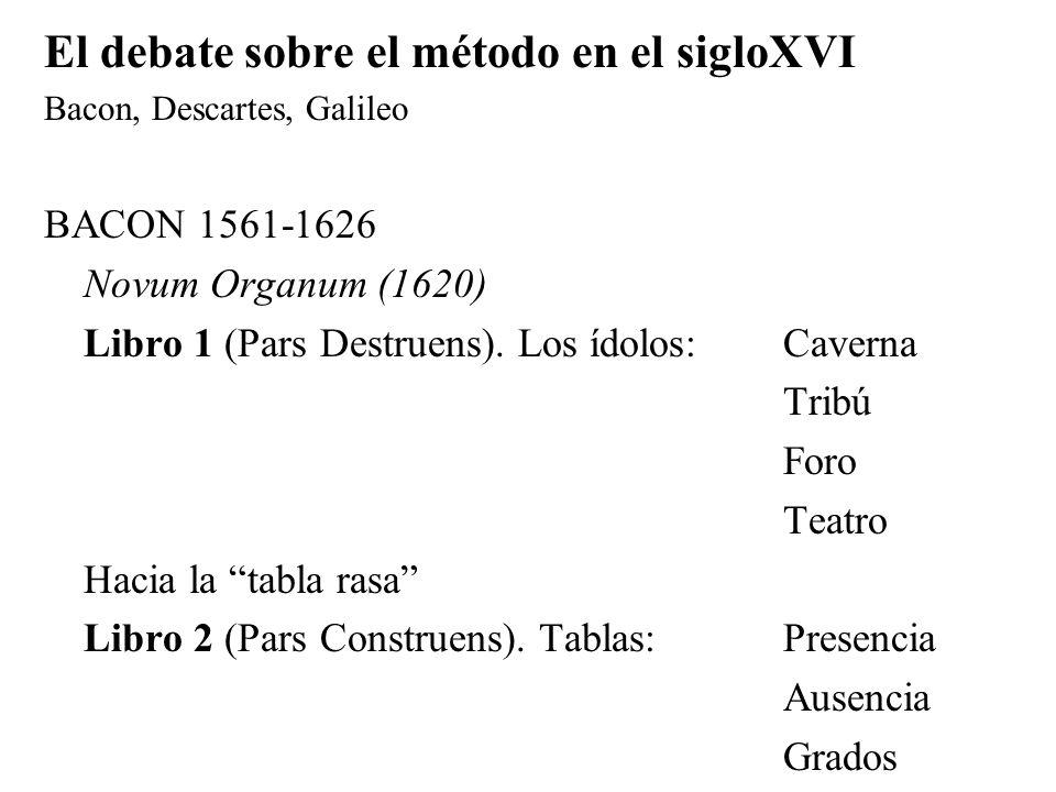 El debate sobre el método en el sigloXVI Bacon, Descartes, Galileo BACON 1561-1626 Novum Organum (1620) Libro 1 (Pars Destruens). Los ídolos:Caverna T