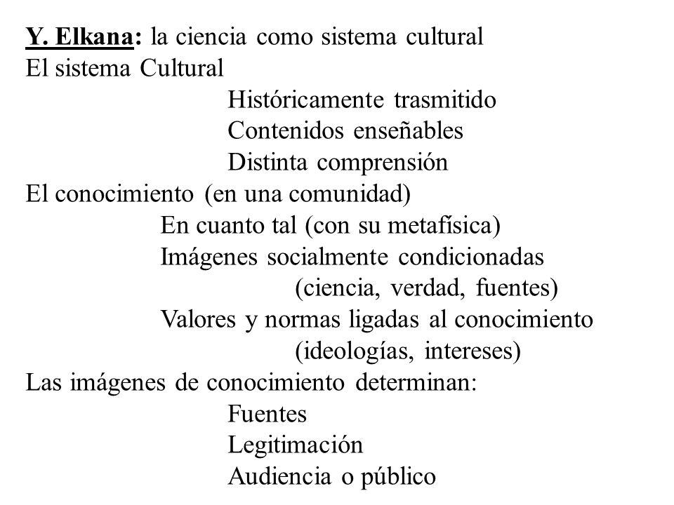 Y. Elkana: la ciencia como sistema cultural El sistema Cultural Históricamente trasmitido Contenidos enseñables Distinta comprensión El conocimiento (