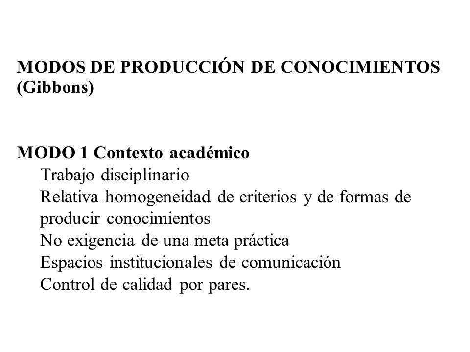 MODOS DE PRODUCCIÓN DE CONOCIMIENTOS (Gibbons) MODO 1 Contexto académico Trabajo disciplinario Relativa homogeneidad de criterios y de formas de produ