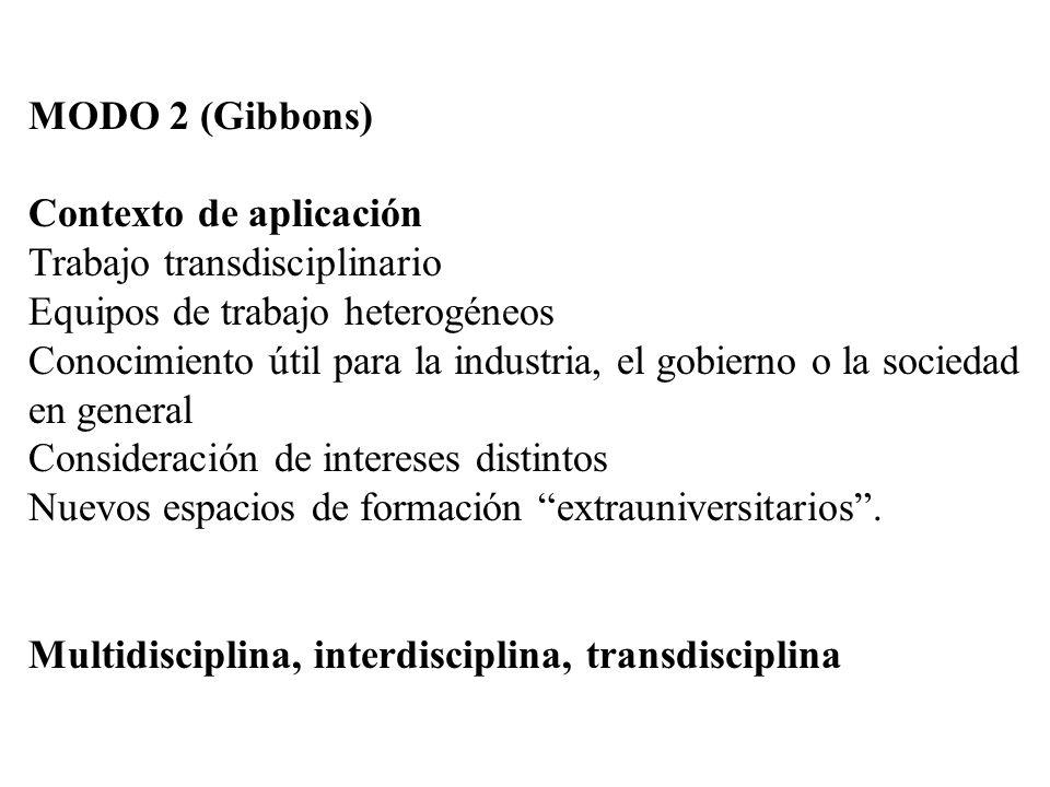 MODO 2 (Gibbons) Contexto de aplicación Trabajo transdisciplinario Equipos de trabajo heterogéneos Conocimiento útil para la industria, el gobierno o