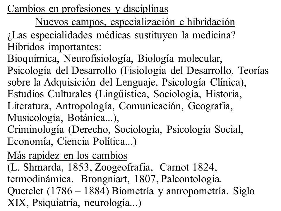 Cambios en profesiones y disciplinas Nuevos campos, especialización e hibridación ¿Las especialidades médicas sustituyen la medicina? Híbridos importa