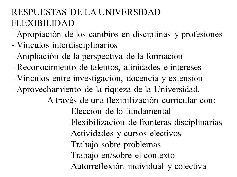 RESPUESTAS DE LA UNIVERSIDAD FLEXIBILIDAD - Apropiación de los cambios en disciplinas y profesiones - Vínculos interdisciplinarios - Ampliación de la
