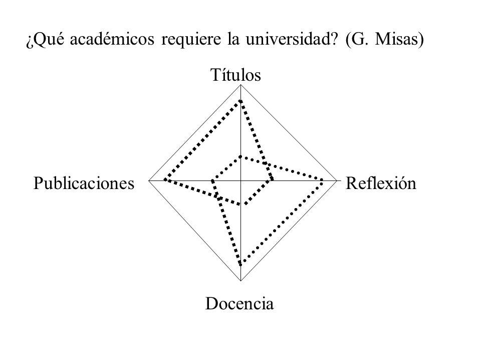 ¿Qué académicos requiere la universidad? (G. Misas) Publicaciones Títulos Reflexión Docencia