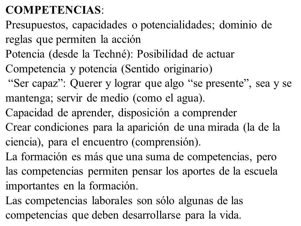 COMPETENCIAS: Presupuestos, capacidades o potencialidades; dominio de reglas que permiten la acción Potencia (desde la Techné): Posibilidad de actuar