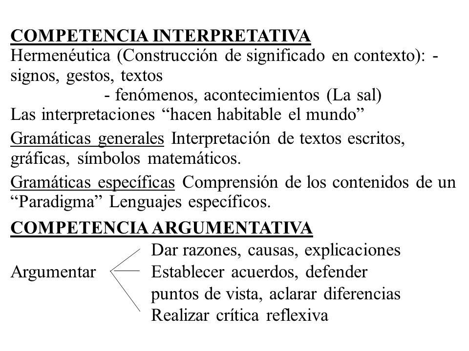 COMPETENCIA INTERPRETATIVA Hermenéutica (Construcción de significado en contexto):- signos, gestos, textos - fenómenos, acontecimientos (La sal) Las i