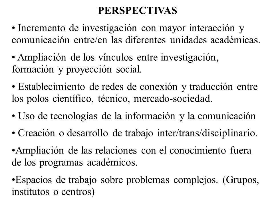 PERSPECTIVAS Incremento de investigación con mayor interacción y comunicación entre/en las diferentes unidades académicas. Ampliación de los vínculos