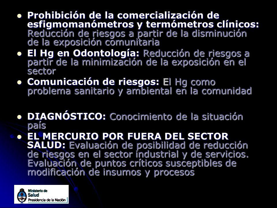 Prohibición de la comercialización de esfigmomanómetros y termómetros clínicos: Reducción de riesgos a partir de la disminución de la exposición comun