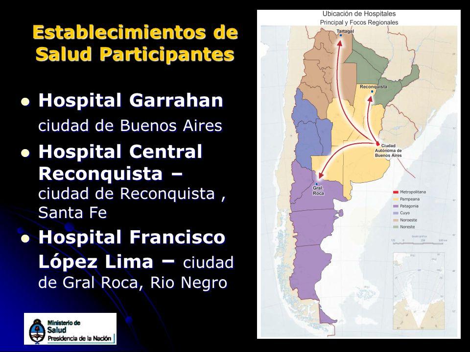 Establecimientos de Salud Participantes Hospital Garrahan ciudad de Buenos Aires Hospital Garrahan ciudad de Buenos Aires Hospital Central Reconquista