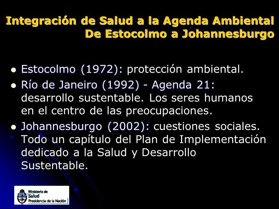 EDT 2010 Integración de Salud a la Agenda Ambiental De Estocolmo a Johannesburgo Estocolmo (1972): Estocolmo (1972): protección ambiental. Río de Jane