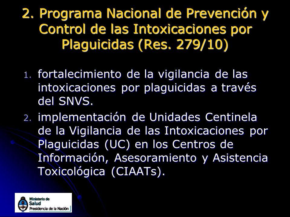 2. Programa Nacional de Prevención y Control de las Intoxicaciones por Plaguicidas (Res. 279/10) 1. fortalecimiento de la vigilancia de las intoxicaci