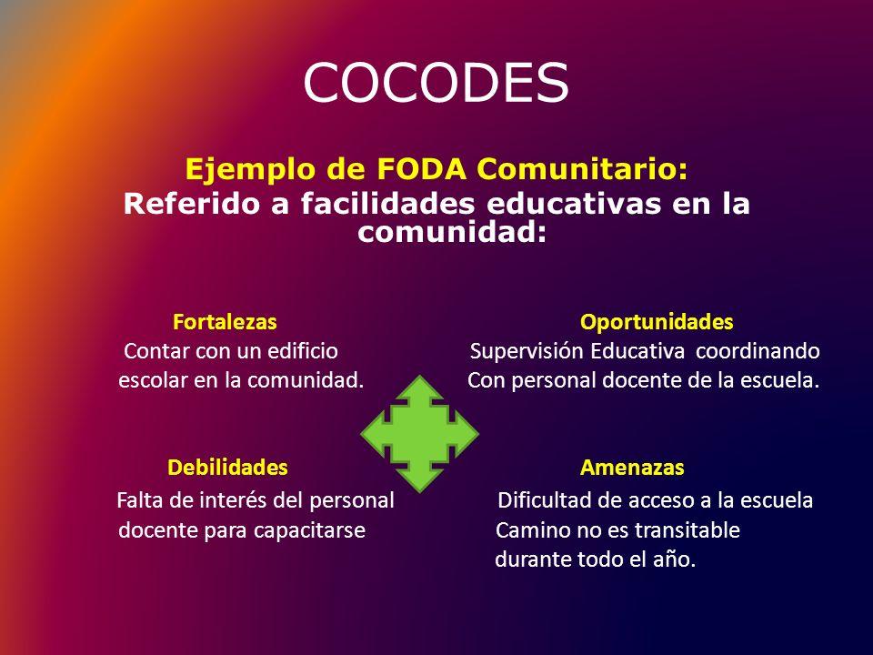 COCODES FODA COMUNITARIO A continuación sírvase establecer tres (3) fortalezas, oportunidades, debilidades y amenazas de la comunidad.