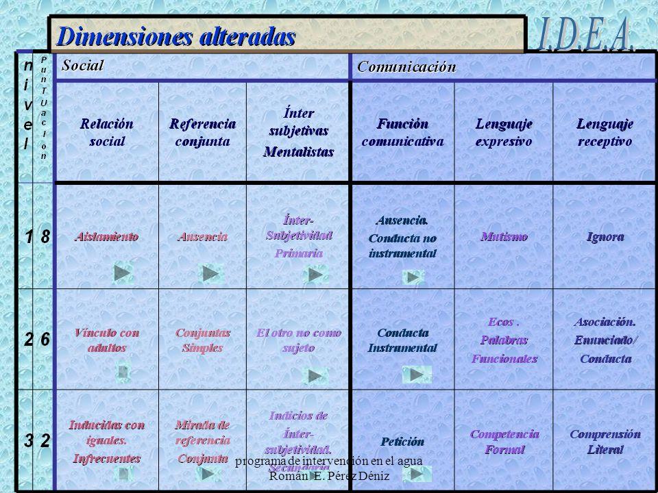 10programa de intervención en el agua Román E. Pérez Déniz