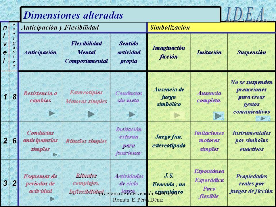 11programa de intervención en el agua Román E. Pérez Déniz