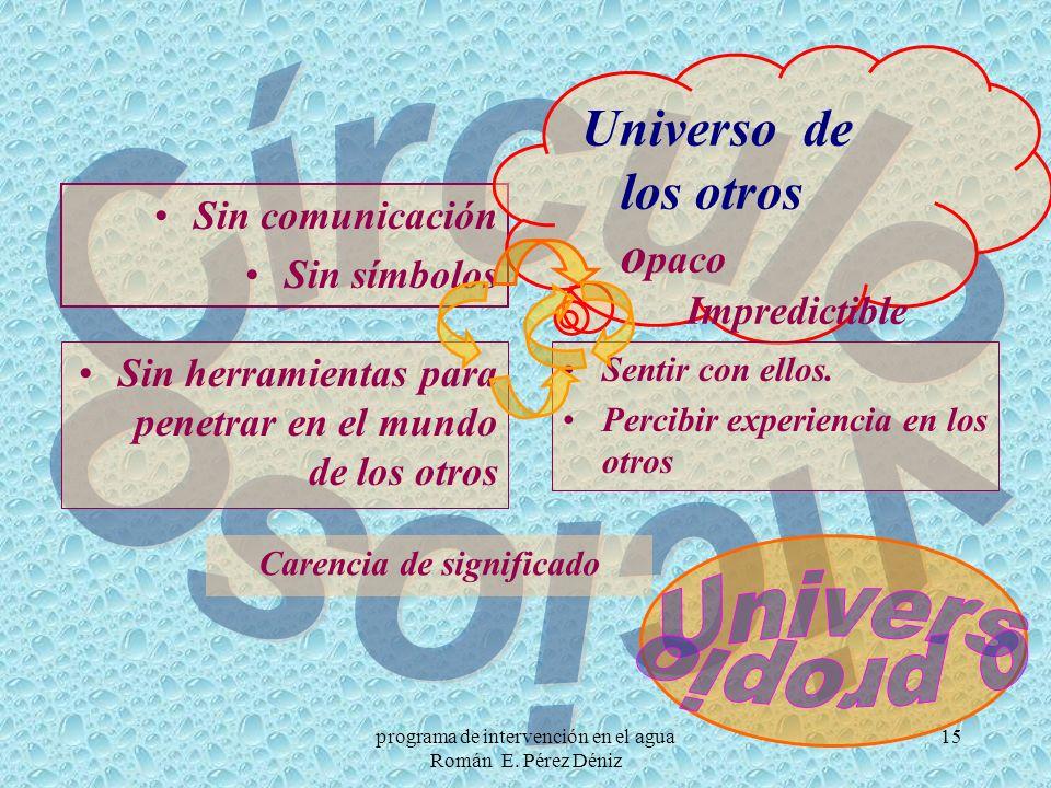 15 Sin comunicación Sin símbolos Universo de los otros o paco Impredictible Sentir con ellos. Percibir experiencia en los otros Carencia de significad