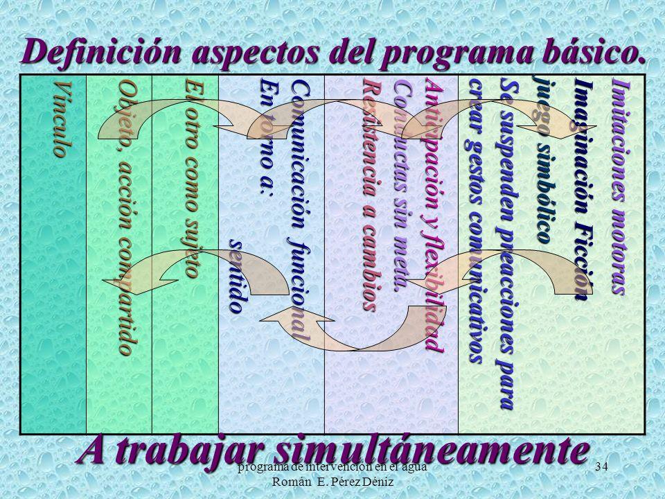 34 Definición aspectos del programa básico. Vínculo Objeto, acción compartido El otro como sujeto Comunicación funcional En torno a: sentido sentido A