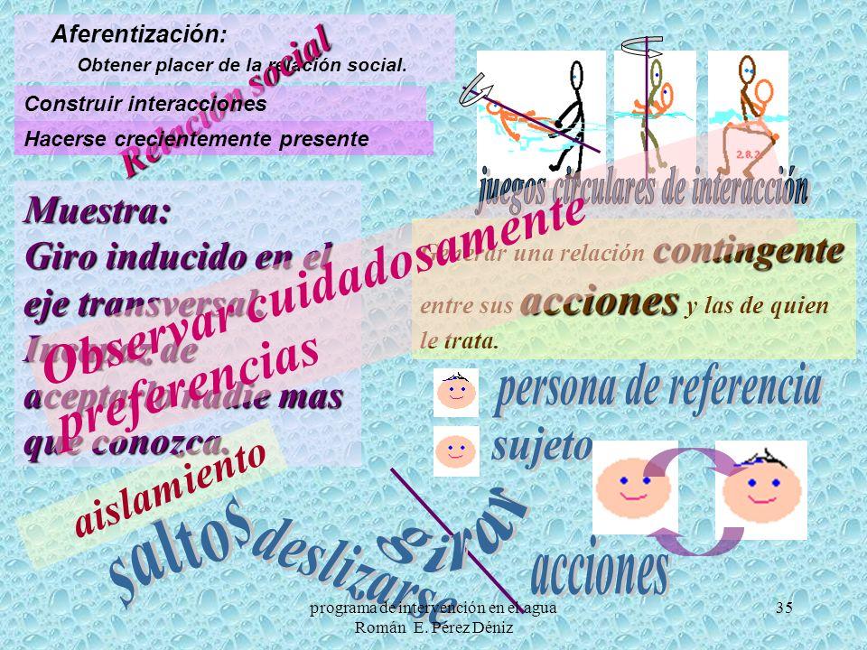 35 Aferentización: Obtener placer de la relación social. Relación social Hacerse crecientemente presente Construir interacciones contingente acciones