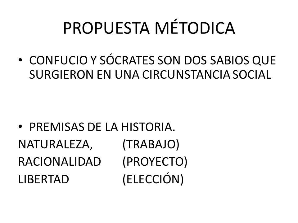 PROPUESTA MÉTODICA CONFUCIO Y SÓCRATES SON DOS SABIOS QUE SURGIERON EN UNA CIRCUNSTANCIA SOCIAL PREMISAS DE LA HISTORIA.