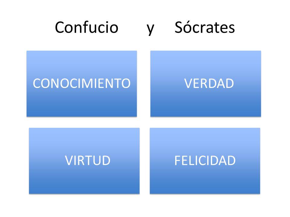 Confucio y Sócrates CONOCIMIENTO VERDAD VIRTUD FELICIDAD