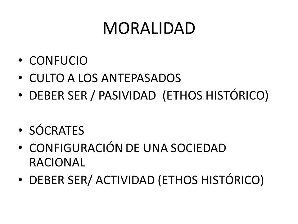 MORALIDAD CONFUCIO CULTO A LOS ANTEPASADOS DEBER SER / PASIVIDAD (ETHOS HISTÓRICO) SÓCRATES CONFIGURACIÓN DE UNA SOCIEDAD RACIONAL DEBER SER/ ACTIVIDA
