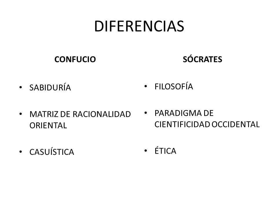 DIFERENCIAS CONFUCIO SABIDURÍA MATRIZ DE RACIONALIDAD ORIENTAL CASUÍSTICA SÓCRATES FILOSOFÍA PARADIGMA DE CIENTIFICIDAD OCCIDENTAL ÉTICA
