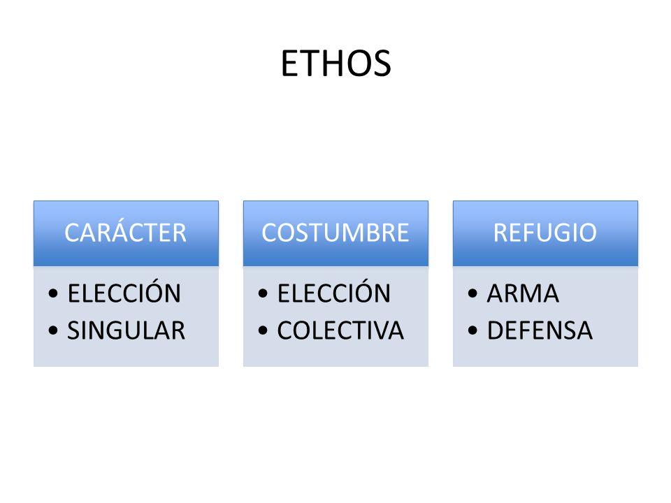 ETHOS CARÁCTER ELECCIÓN SINGULAR COSTUMBRE ELECCIÓN COLECTIVA REFUGIO ARMA DEFENSA