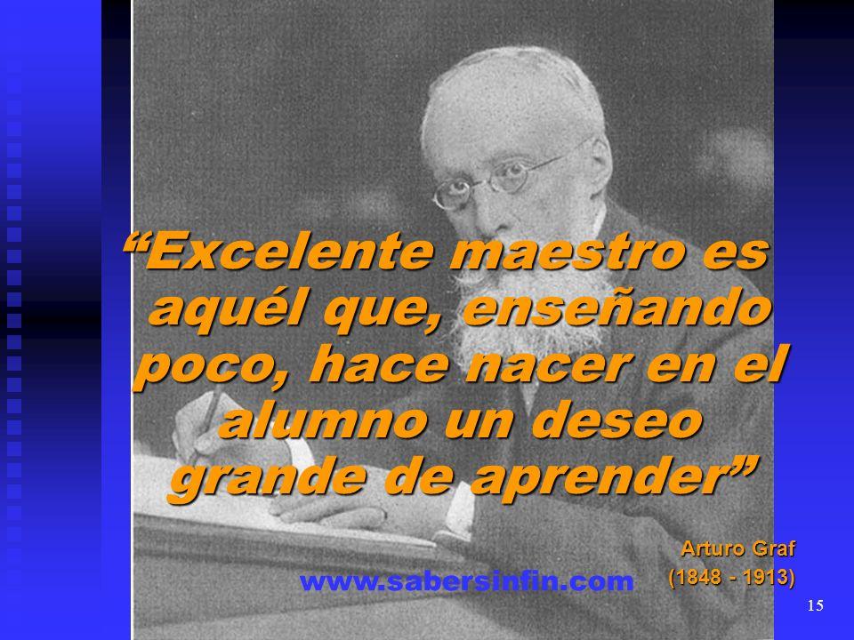 Excelente maestro es aquél que, enseñando poco, hace nacer en el alumno un deseo grande de aprender Arturo Graf (1848 - 1913) www.sabersinfin.com 15