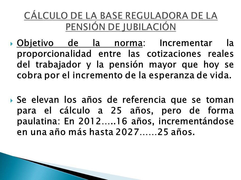 Se modifica el periodo necesario para alcanzar el cien por cien de la base reguladora de la pensión de la siguiente forma: Quince años cotizados….50% de la base.