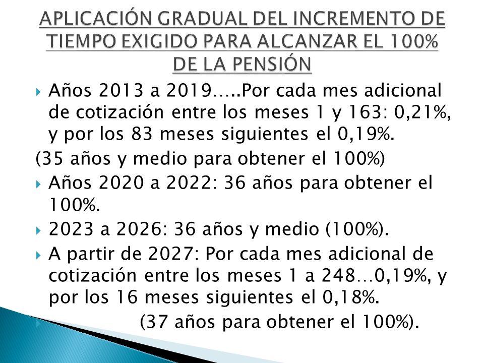 Años 2013 a 2019…..Por cada mes adicional de cotización entre los meses 1 y 163: 0,21%, y por los 83 meses siguientes el 0,19%. (35 años y medio para